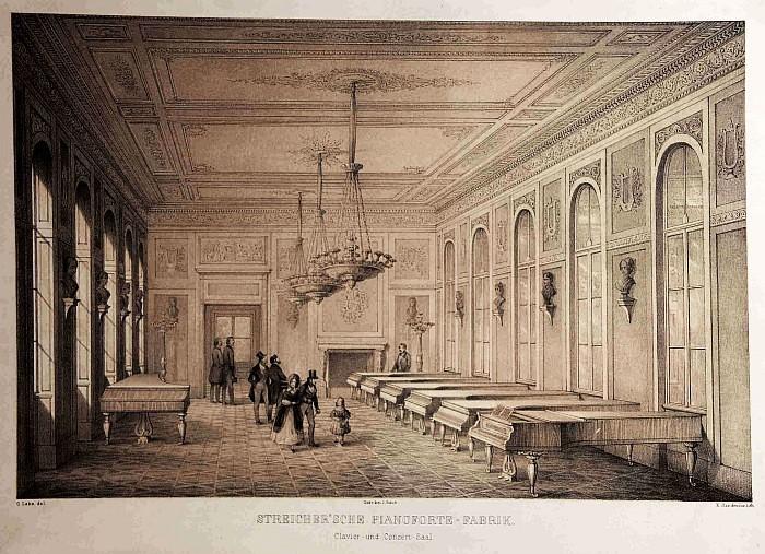 Streicher'sche Pianoforte-Fabrik